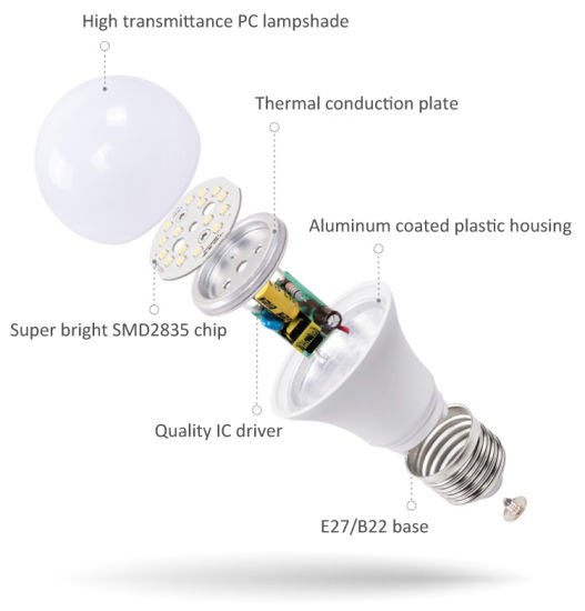 China Full Part 9w To 18w Led Emergency Bulb Ckd Skd