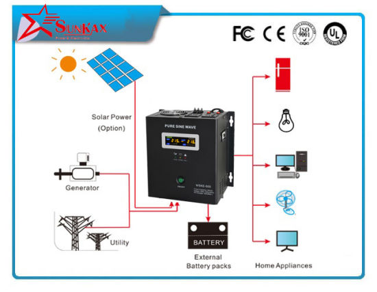 China Hybrid Solar Inverter UPS with MPPT Solar Charge Controller