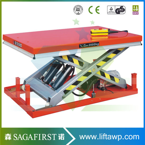 1ton Hydraulic Scissor Lift Platform pictures & photos