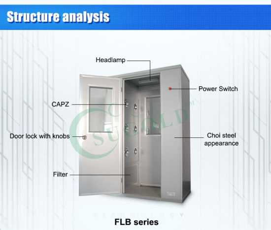 New Corner Cleanroom Air Shower (FLB-1D) pictures & photos
