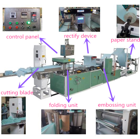 Dental Bib Making Machine with High Quality pictures & photos