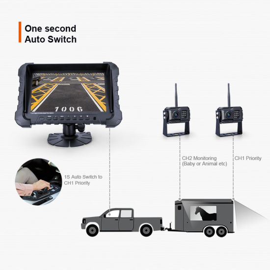 "4PCS Wireless Backup Camera 7/"" Monitor System for RV Truck Trailer Rear View"