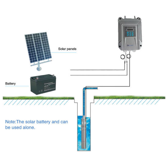 DC 48V Solar Water Pump Input Power 550W pictures & photos