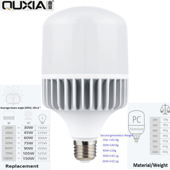 Constant Current and Constant Pressure IC Driver Bulb 20W 26PCS SMD2835 120lm/W