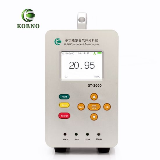 China Factory Outlet Car Exhaust Gas Analyzer (CO Analyzer