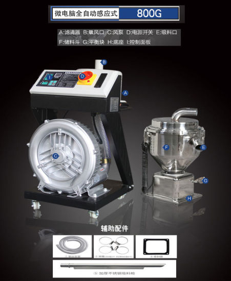 Induction Type Plastic Vacuum Auto-Loader pictures & photos