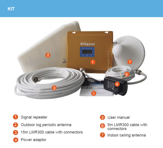 Wingstel Radio Triband GSM 2g 3G 4G Mobile Signal Repeater Cellular Lte Network Cell Phone Signal Booster Amplifierwith Antenna