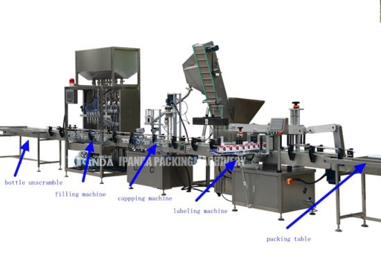 High Accuracy Automatic Sauce Bottling Tomato Paste Filling Line