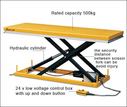 Large Size Stationary Electric Hydraulic Lift Table pictures & photos