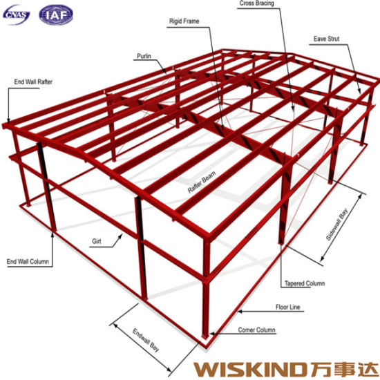 China Structural Steel Frame Building Material with PU Panel - China ...