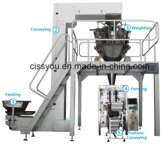 Automatic Weighting Dry Fruits Candy Rice Beans Nuts Packaging Vegetable Seed Packing Machine Line