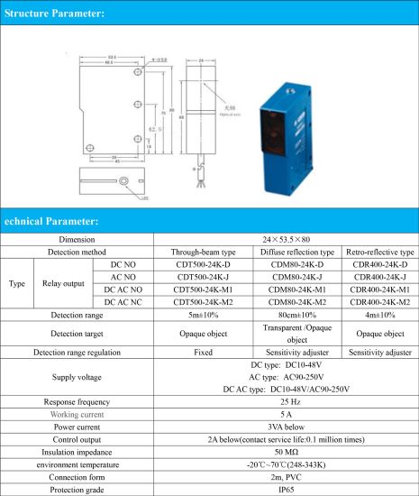 Sn 5m DC AC Nc Photoelectric Switch Thru-Beam Sensos pictures & photos