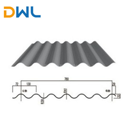 China Galvanized Steel Types Of Roofing Iron Sheets In Kenya China Iron Sheet Roofing Kenya Iron Roofing Sheet