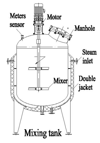 china mixing tank for syrup