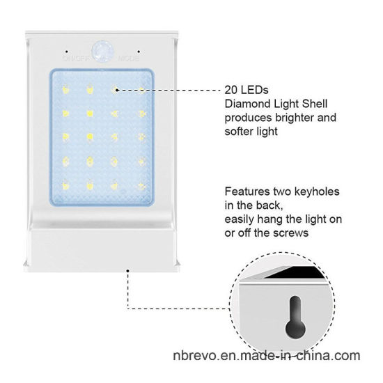 Waterproof Ce Solar LED Motion Sensor Security Garden Light (RS2026) pictures & photos