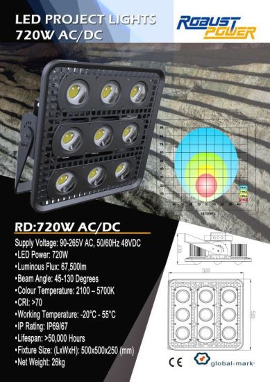Rd720-AC LED Light pictures & photos