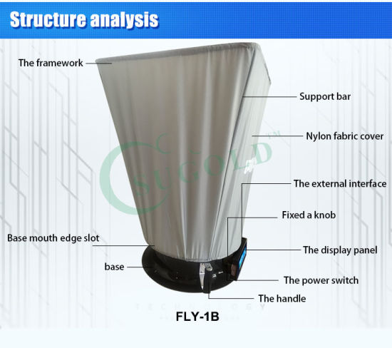 Fly-1b LCD Display Air Flow Capture Hood pictures & photos