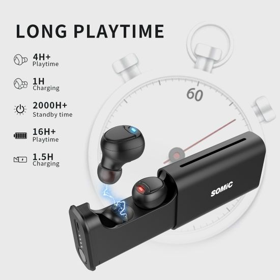 China Somic W20 Pink Wireless Earbuds Bluetooth 5 0 Ipx5 Waterproof Sport In Ear Headphones With Charging Case Deep Bass Built In Mic Headset China Wireless Bluetooth Earphones And Binaural Use Earbuds Price