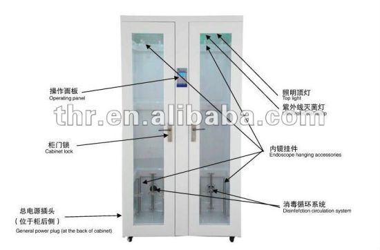 with UV Lamps Inside Endoscope Storage Cabinet pictures & photos