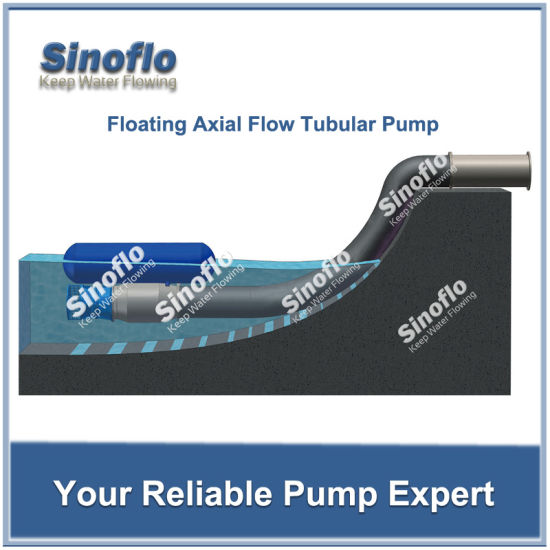 Axial Flow Tubular Impeller Pond Submersible Sump Water Booster Pumps pictures & photos