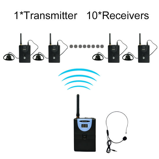 Professional Tp-Wireless Tour Guide System (1 transmitter and 10 receivers)