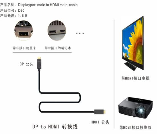 Hot Product Mini Dp to HDMI Thunderbolt Lead Cable pictures & photos
