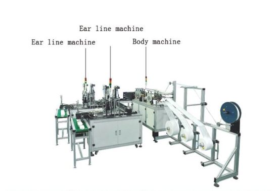 Automatic Earloop Face Mask Making Machinery