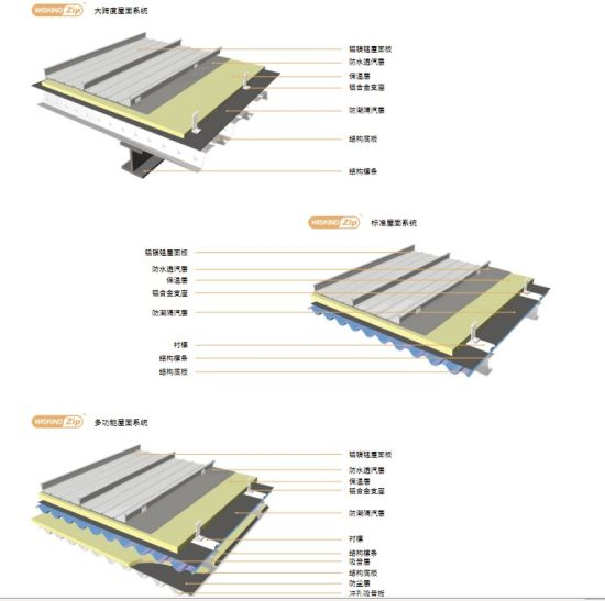 China Air Tight Standing Seam Roofing System For Industry Steel Structure Building Envelop China Panel Decoration