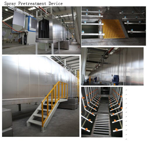 Automatic/Semi-Automatic/Manual Steel Powder Coating Line pictures & photos