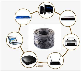 SFTP 24AWG Cat5e Network Cable, Double Shielded LAN Cable Ethernet Bulk Wire 1000FT pictures & photos