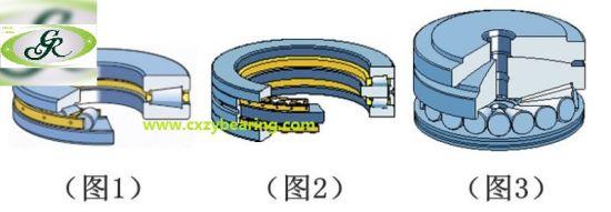 T130 High Performance Precision Thrust Roller Bearing
