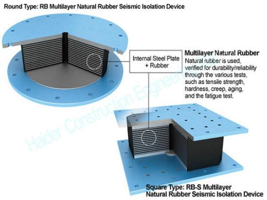 Seismic Isolation and Base Isolation