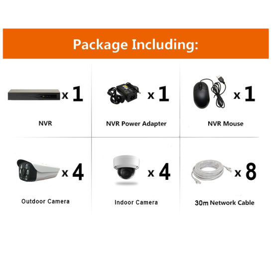 Wdm 8chs 3.0MP/5.0MP HD H. 265+ IP Camera Poe NVR Kits Security System pictures & photos