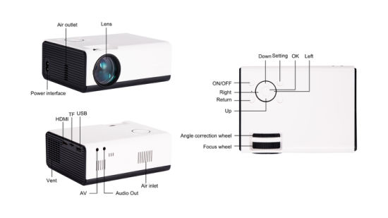 Ultra Short Throw 1080P 720p Native 6000 Lumens LED Projector for Office Home School