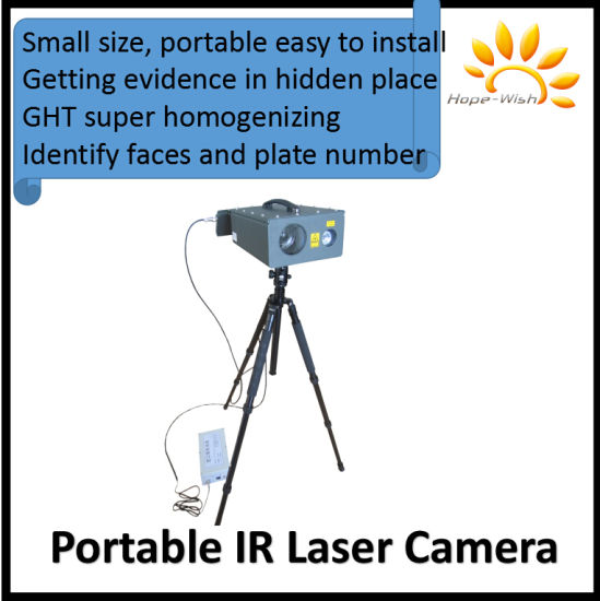 Portable Hidden Security IR Laser Camera