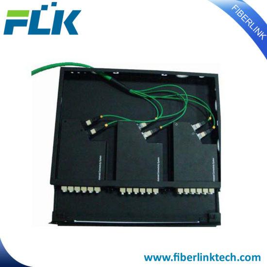China Fiber Optic MPO Patch Panel for LC MPO Cassette
