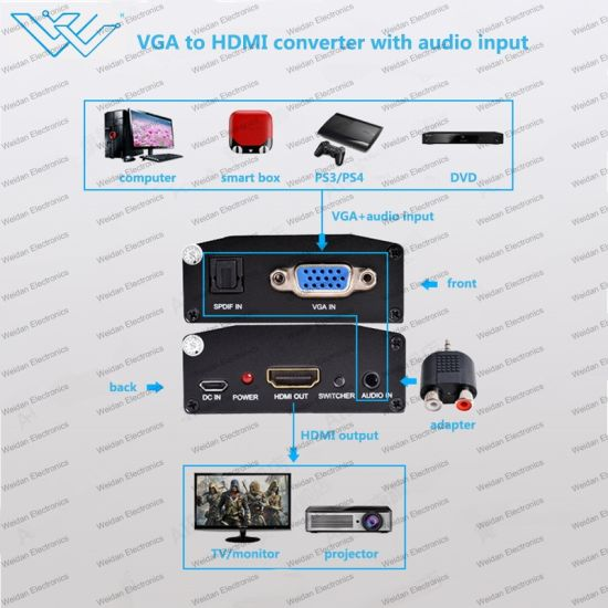 VGA/AV to HDMI Audio Spdif Converter Full HD 1080P pictures & photos