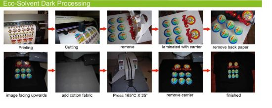 Soft Flexible Eco-Solvent Transfer Paper for Clothing pictures & photos