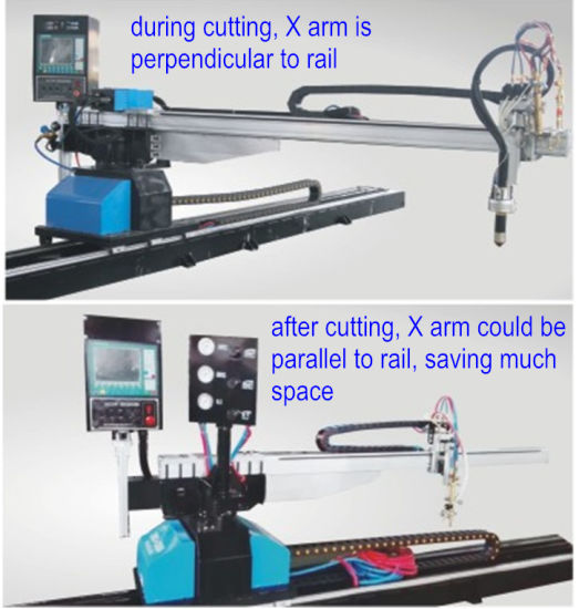 Small Size Gantry Portable CNC Plasma Cutting Machine Znc-2300 pictures & photos