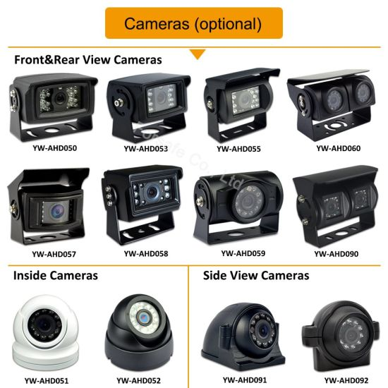Image result for agriculture camera systems