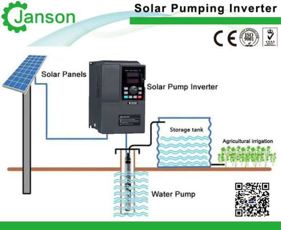 China Ac Motor Solar Inverter For Water Pump Single Phase Output