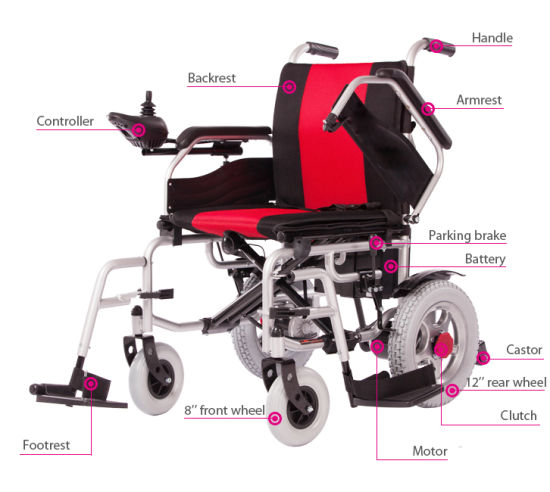 Topmedi Folding Automatic Power Electric Motor Wheelchair for Handicapped Disabled People pictures & photos