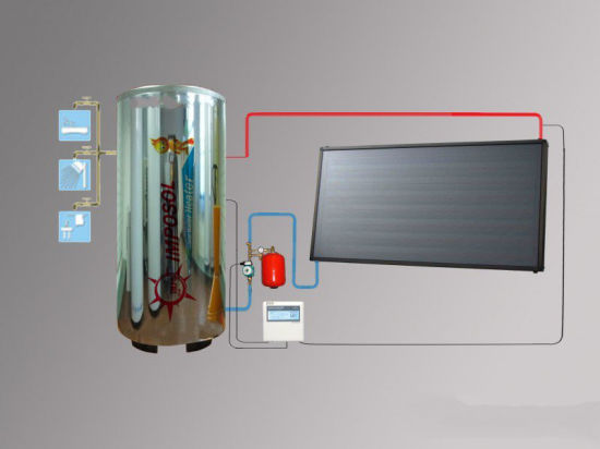 300L Rooftop Solar Energy Water Heater System