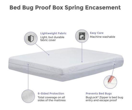 China Bed Bug Blocker Zippered Mattress Protector China Mattress