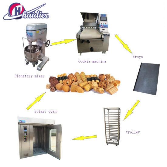 Bakery Equipment Pastry Making Machine Cookies Industrial Machine