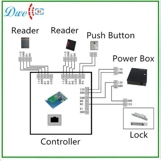 China 125kHz Em Backlight Keypad Proximity Passive Smart RFID Access