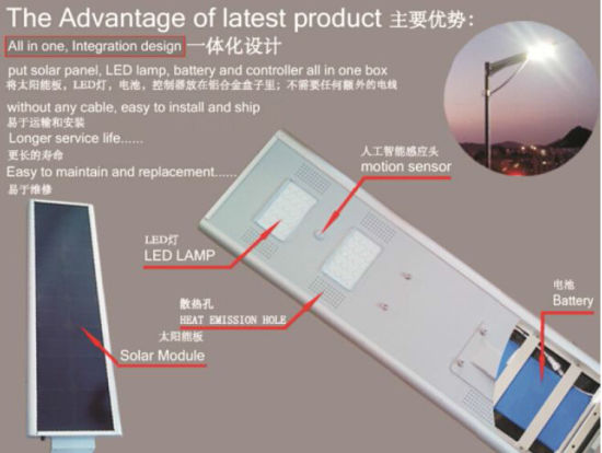 Integrated All in One Outdoor LED Solar Street Light 25W pictures & photos