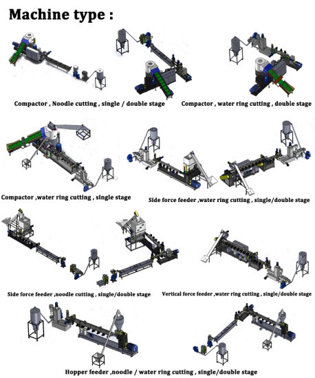 High Quality Plastic Granulator Machine with Good Price