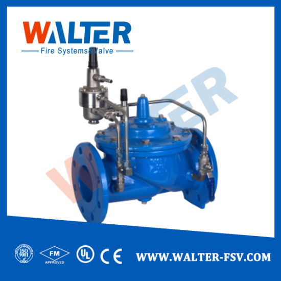 Automatic Pressure Relief Valve for Water