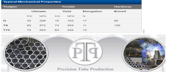 6061/6063 T5 Anodized Aluminum Pipe/Tubes 7001 7005 7075 Cold Drawing   Seamless Drawn Tubes Pipe pictures & photos